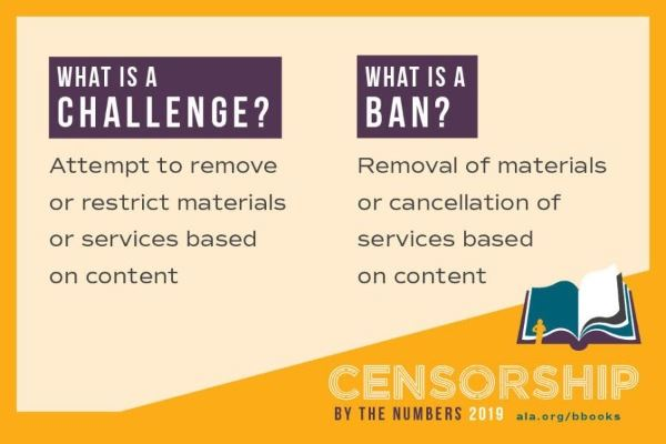 infographic definition of challenged vs banned books