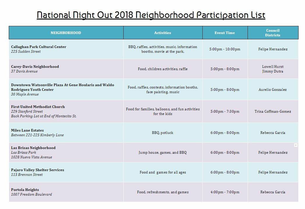 National Night Out - Schedule