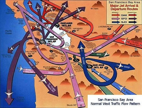 SF Bay Area Normal West Traffic Flow Pattern Map